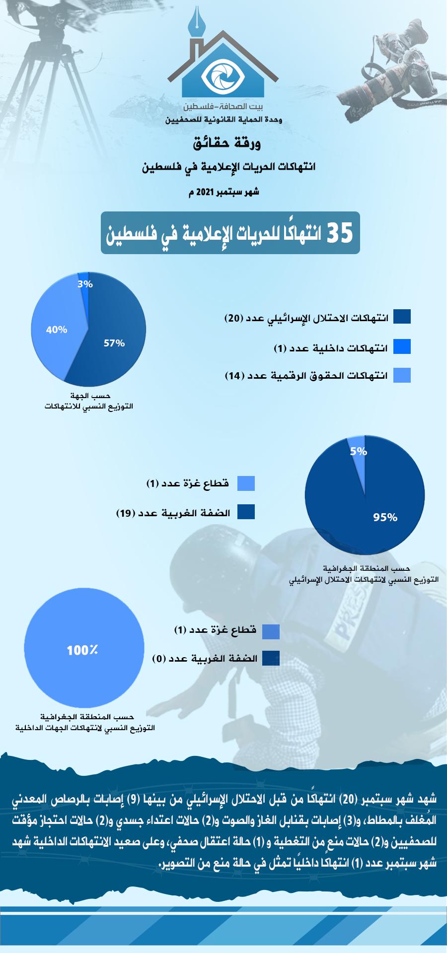 ورقة حقائق شهر 9 سبتمبر 2021 - عربي.png