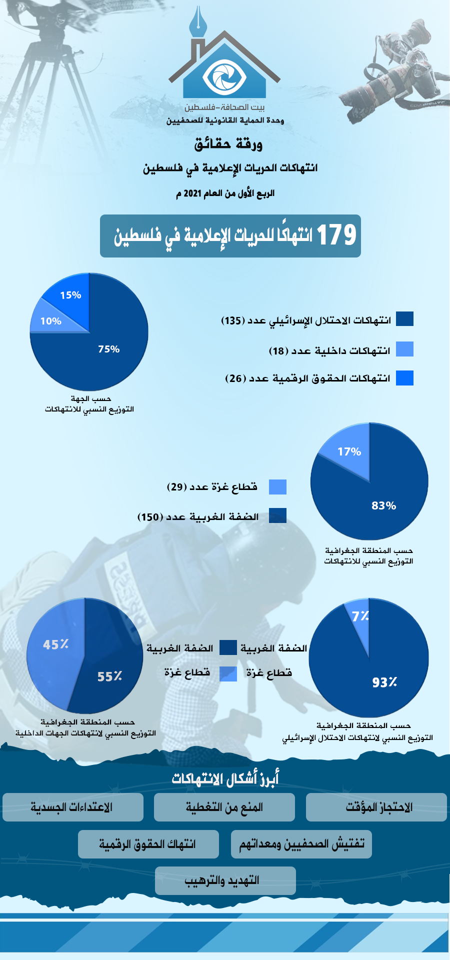 ورقة حقائق الربع الأول من العام 2021 - عربي.png