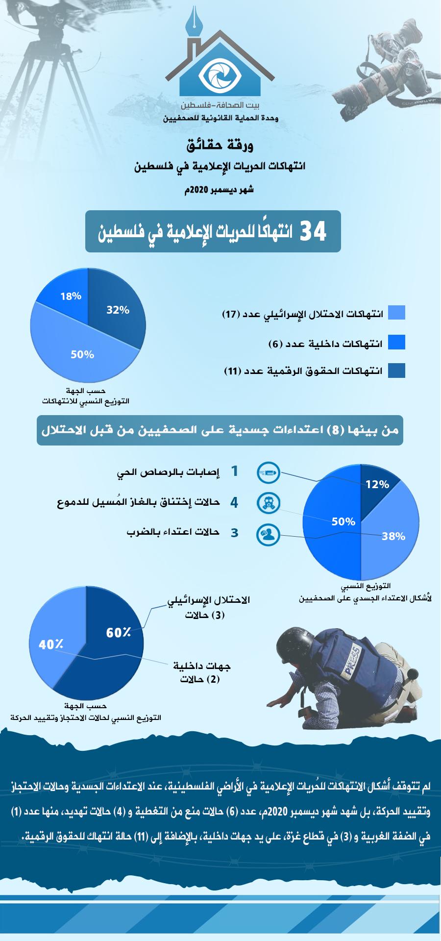 ورقة حقائق شهر 12 ديسمبر - عربي.png