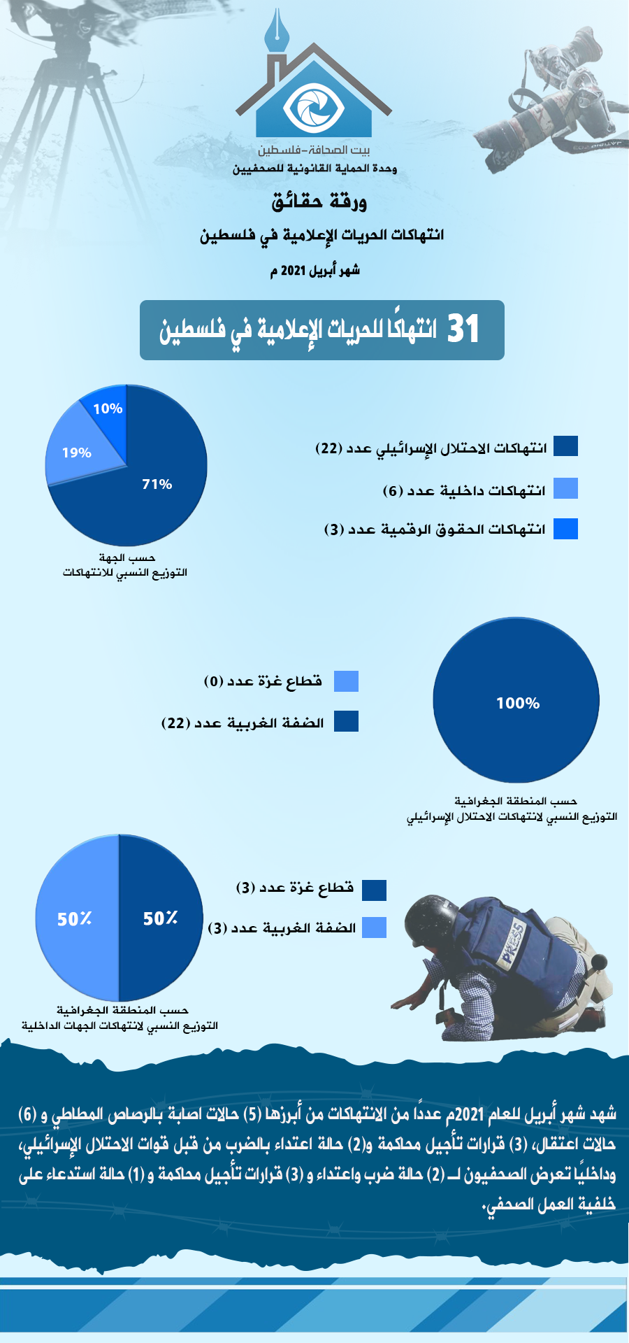 ورقة حقائق شهر 4 ابريل 2021 - عربي.png